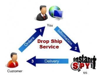Drop Ship Service - Dropship - home security systems, security cameras